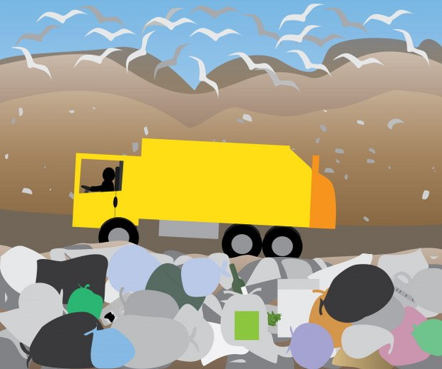 waste disposal at landfills